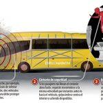 Autobús y cinturón de seguridad